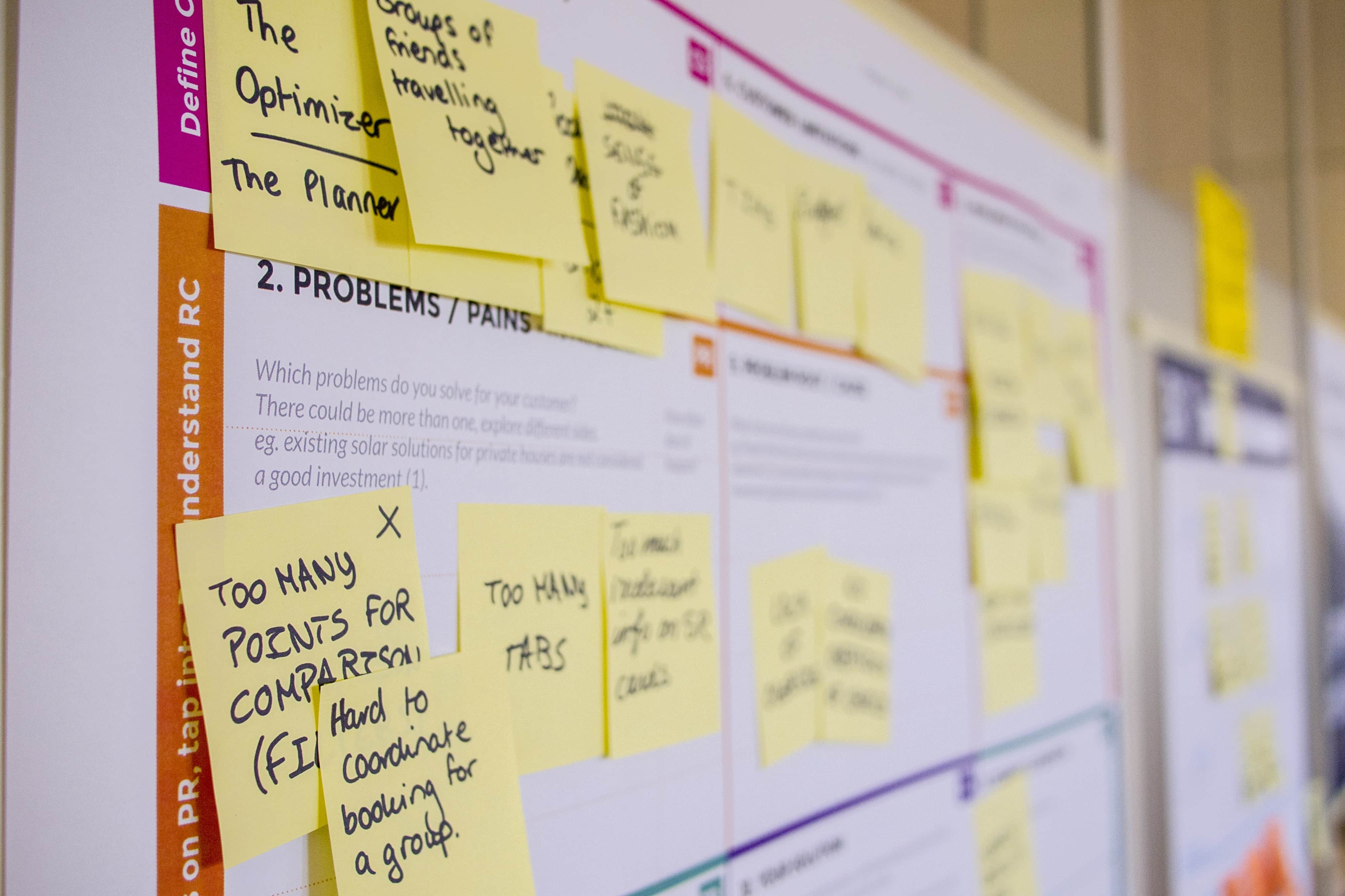 6 Questions To Ask Before Preparing Your Brand Strategy
